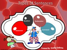 Types of Sentences - This bundle introduces the four types of sentences. It includes an assessment, board game, worksheets and sentence mat.. A GIVEAWAY for Types of Sentences from Mrs.DeBrew-On-Wheels on TeachersNotebook.com (ends on 11-28-2016) Sentence Writing, Writing Sentences, Types Of Sentences, Interactive Notebooks, Punctuation, Assessment, Board Games, Giveaway, Projects To Try