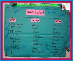 Writing about the tooth fairy using a Tree Map!