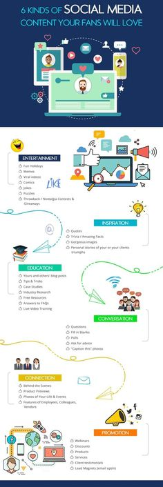 The 7 Different Types of Social Media Content Creation to Wow Your Fans Types Of Social Media, Social Media Content, Social Media Tips, Content Marketing Strategy, Social Media Marketing, Business Marketing, Email Marketing, Comunity Manager, Blogging