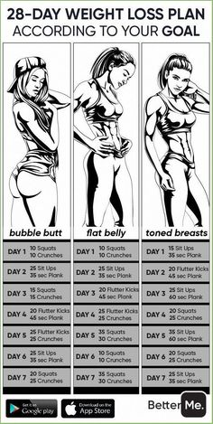 Personal Body Type Plan to Make Your Body Slimmer at Home! Click and take a Quiz. Lose weight at home with effective 28 day weight loss plan. Chose difficulty level and start burning fat now! Your main motivation is your dream body, and you'll d Fitness Herausforderungen, Fitness Workouts, Butt Workout, Health Fitness, Physical Fitness, Fitness Motivation, Fitness At Home, Belly Workouts, Trainer Fitness