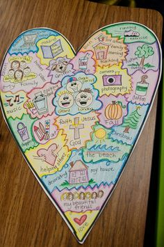 Heart Map--Make a map of the things you love and use it for writing inspiration through out the year.