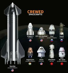 Spacex Starship, Spacex Rocket, Sistema Solar, Nasa, Suits Harvey, Astronomy Pictures, Dragon 2, Space And Astronomy, Space Program
