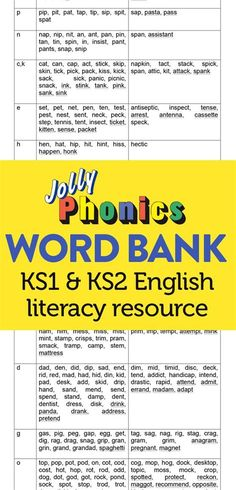 Jolly Phonics Word Bank. Key Stage 1 And Key Stage 2