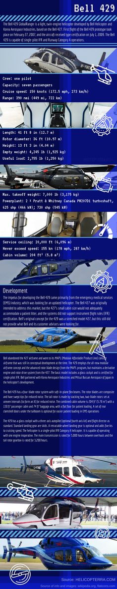 55 Best Helicopters infographics images in 2017   Choppers