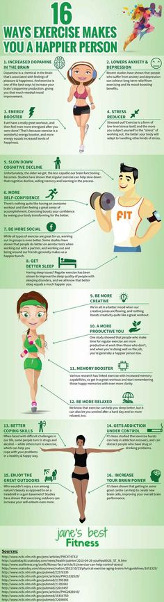 Start exercising for the mental benefits — not physical ones. All the other info graphics are good too.