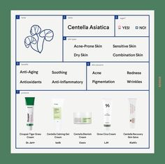 💚Centella Asiatica, also known as Gotu Kola used as a herbal medication in Asia for thousands of year! Because of its diverse benefits -… Beauty Advice, Health And Beauty Tips, Healthy Beauty, Beauty Care, Diy Beauty, Health Tips, Aesthetic Dermatology, Dry Skin On Face, Skin Routine