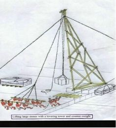Lifting large stones with a levering tower and counter-weight
