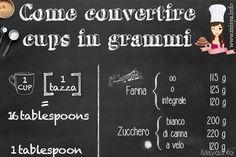 Tabella di conversione cup-grammi - Misya.info