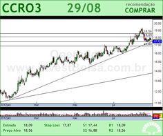 CCR SA - CCRO3 - 29/08/2012 #CCRO3 #analises #bovespa