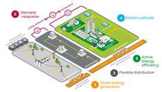 smart-grid-en Schneider-electric