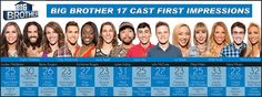Big Brother 17 Cast First Impressions & BB17 Winner Predictions ...