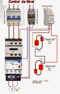 Esquemas eléctricos: CONTROL DE NIVEL