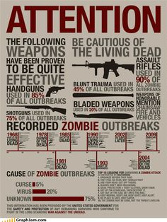 Cool infographic for Zombie outbreaks.