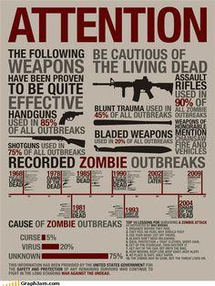 Zombie outbreak information.