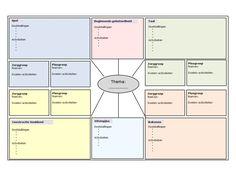 Groepsplan thematisch