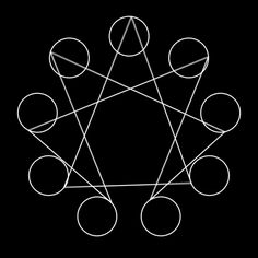 by request, an animated enneagram, i'd never heard of an enneagram before — it is seemingly some sort of occult personality-absorbing crystal.
