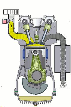 Animation of a 4-stroke engine showing airflows.