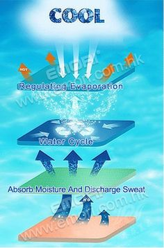 Instant Cooling Towel Corporate Giveaways, Water Cycle, Towel, Stationery, Cool Stuff, Sports, Outdoor, Products, Corporate Gifts