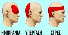 Υγεία - Όταν έχετε πονοκέφαλο και δεν έχετε κάποιο χάπι εύκαιρο, η κατάσταση γίνεται απελπιστική. Αλλά δεν είναι έτσι. Υπάρχει ένας επιστημονικός τρόπος για να απα