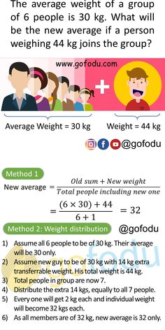 This image explains the concept of averages for CAT exam preparation and other MBA exam. Simple Math, Basic Math, Aptitude And Reasoning, Exam Preparation Tips, Math Problem Solver, Math Tutorials, Maths Solutions, Company Job, Math Vocabulary