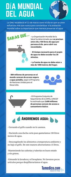 Día Mundial del Agua - 22 de Marzo El agua es un recurso vital para el desenvolvimiento de todos los seres vivos. En tal sentido, amerita ser cuidado y protegido; despilfarrarlo, aun cuando tantas poblaciones carecen de fácil acceso a él, es perjudicial.