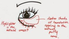 Disguising Under Eye Bags - Interesting Makeup Tips Most of us tend to just sweep a layer of concealer to the entire under eye area, but to really conceal bags, it's best to highlight the crease and then apply a darker shade to the actual puffy area. All Things Beauty, Beauty Make Up, Diy Beauty, Beauty Hacks, Beauty Style, Tips And Tricks, Makeup Tricks, Makeup Contouring, Makeup Tutorials