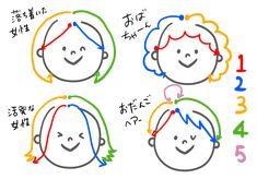 「顔の描き方はわかったんだけど、髪の毛が難しい〜!描けない!!」という声が多いので、超簡単かわいい髪の毛の描き方を紹介します! まずは前髪から描きましょう。赤→青の順に描いてくださいね〜。 前髪が描けたら、てっぺんの髪をふんわり描けばOK! Doodle Drawings, Easy Drawings, Logos Retro, Pen Illustration, Pop Design, Character Drawing, Book Characters, Art Activities, Art Tutorials
