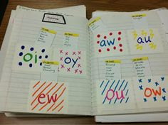 Literacy interactive journal. Center Activities