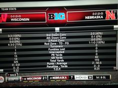 3/10/15 I was nebraska and had to quit.