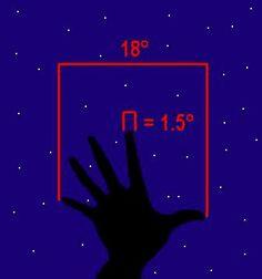 Night Sky Astronomer