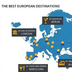 Are you planning a European trip in 2017? Check Out Top European Destinations for Culinary Travelers in 2017