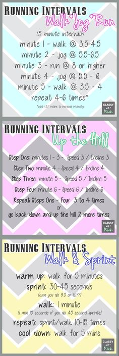 Running tips: Different running, jogging, walking intervals to make running more fun! Great for people just starting to run!
