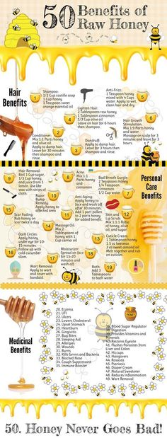 50 Benefits of Raw Honey cleanstronghealthy.com