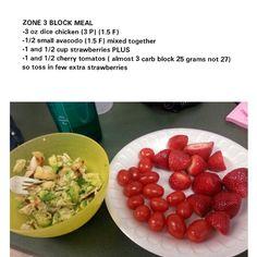 Mary Jo's 3 block zone meals