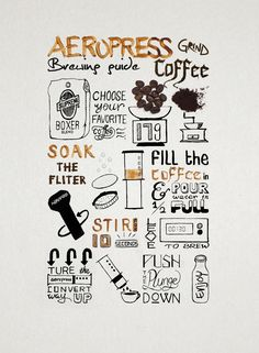 Hand Draw Aeropress Poster - Hand Drawn Illustration on Creattica: Your source for design inspiration