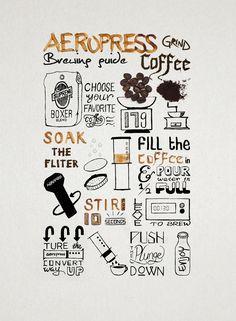 Hand Draw Aeropress Poster - Hand Drawn Illustration on Creattica: Your source for design inspiration