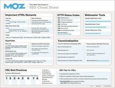 The Web Developer's #SEO Cheat Sheet 2.0 | Moz