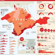 Crimea has been left with a mix of diverse, conflicting and dangerous loyalties