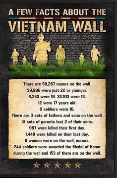 The Vietnam Wall Military Quotes, Military Life, Military History, Military Humor, Us History, History Facts, American History, Family History, History Photos