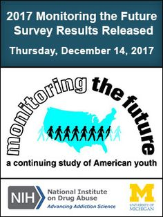 Monitoring the Future Survey Results