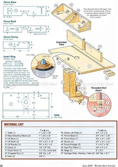 Workbench Router Table Plans - Router