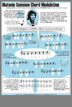 A description of diatonic common chord modulation and its use by composers of the common practice period. Piano Lessons, Music Lessons, Guitar Lessons, Music Guitar, Piano Music, Sheet Music, Piano Teaching, Piece Of Music, Music For Kids