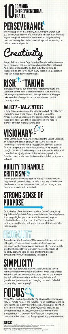 10 common #entrepreneurial traits. Good examples of #entrepreneurs for each #trait.