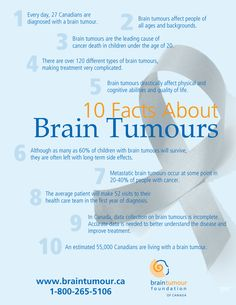 Some facts about brain tumours may surprise you! www.braintumour.ca/facts