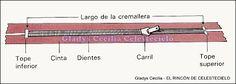 El Rincon De Celestecielo: Coser cierres o cremalleras de forma tradicional