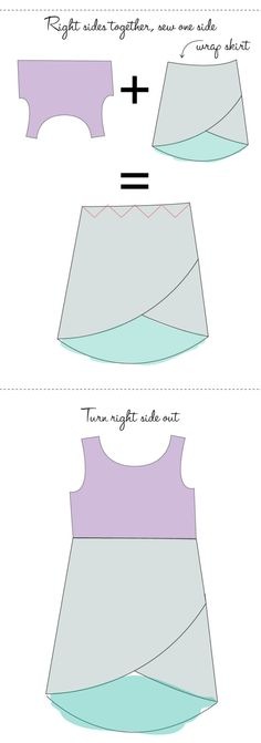 Easy Wrap Tunic Tutorial - Sewtorial 4 of 4 Easy Sewing Projects, Sewing Hacks, Sewing Tutorials, Sewing Crafts, Sewing Patterns, Sewing Tips, Sewing Ideas, Diy Clothing, Sewing Clothes