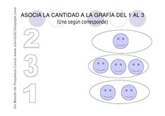 Evaluación Final 3 años 2012