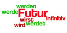 When to use the German Future Tense