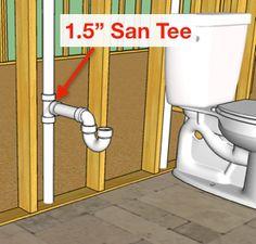 Bathtub Plumbing, Pex Plumbing, Plumbing Drains, Install Bathroom Sink, Bathroom Drain, Basement Bathroom, Bathroom Fixtures, Bathroom Ideas, Residential Plumbing