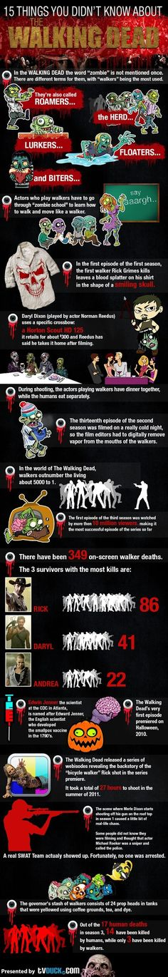 AAAAAHHH! Obsessed!-15 Things You Didn't Know About the Walking Dead. I knew about most of these; But then i'm really OBSESSED! Missed the skull blood spattered t-shirt... Gonna go back and watch again! (and again and again and.........)